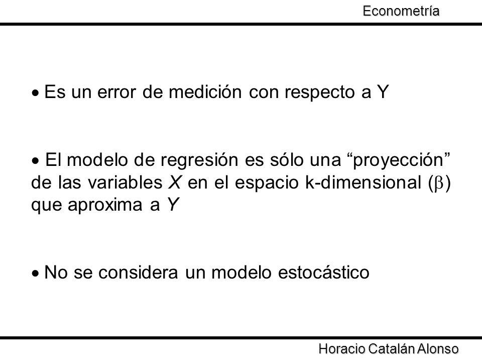 Horacio Catalán Alonso Econometría Es un error de medición con respecto a Y El modelo de regresión es sólo una proyección de las variables X en el esp