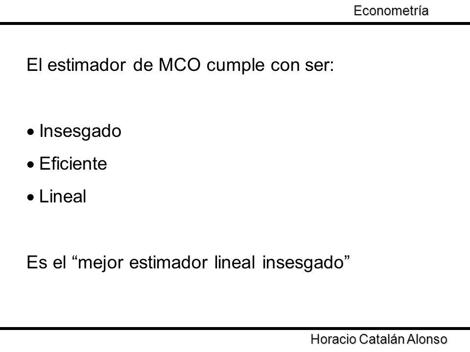 Horacio Catalán Alonso Econometría Observaciones Bajo el supuesto de que X es un conjunto de regresores fijos o bien que se obtienen de muestras independientes Se cumple que: E(XU)=0 Los regresores no están correlacionados con el término de error