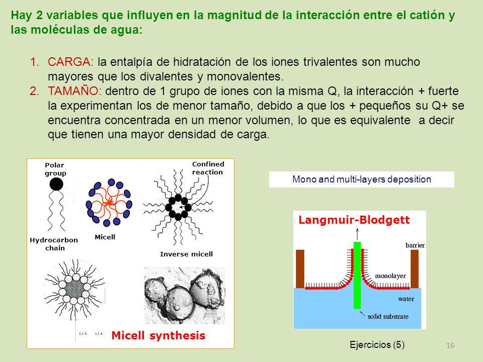 Hay 2 variables que influyen en la magnitud de la interacción entre el catión y las moléculas de agua: 16 1.CARGA: la entalpía de hidratación de los iones trivalentes son mucho mayores que los divalentes y monovalentes.