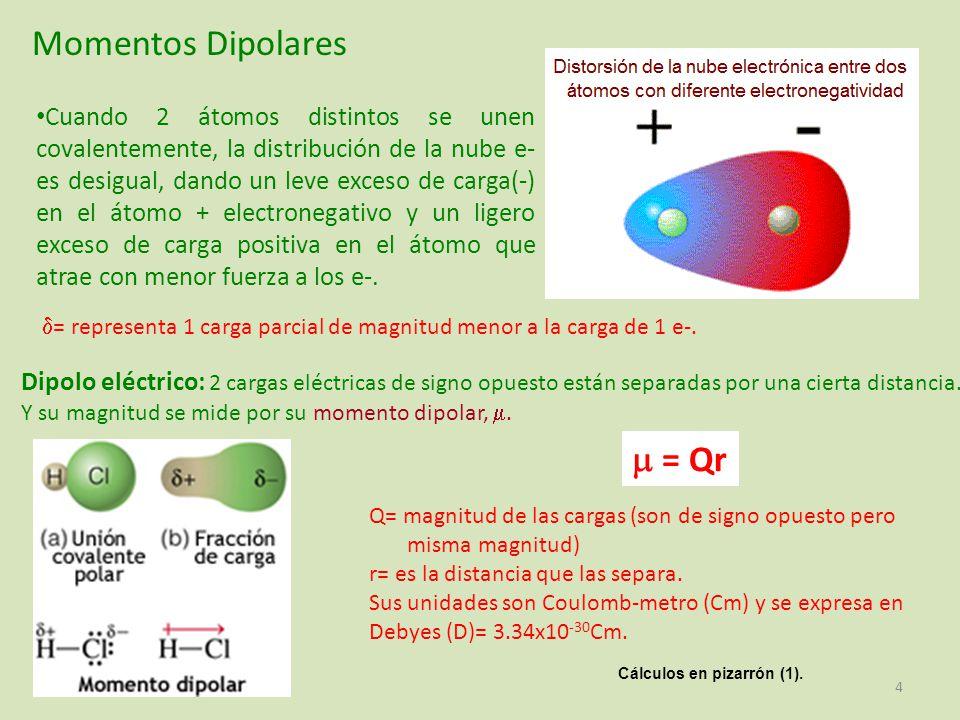Momentos Dipolares Cuando 2 átomos distintos se unen covalentemente, la distribución de la nube e- es desigual, dando un leve exceso de carga(-) en el átomo + electronegativo y un ligero exceso de carga positiva en el átomo que atrae con menor fuerza a los e-.