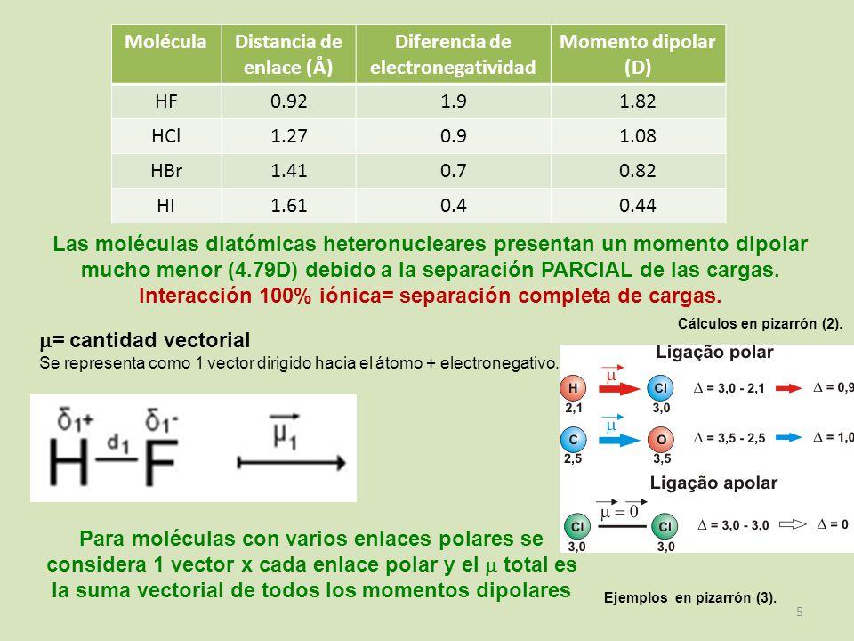 Cálculos en pizarrón (2).