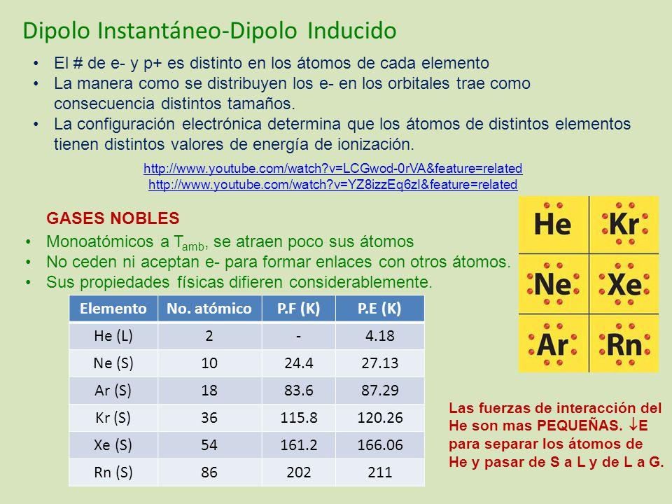 Dipolo Instantáneo-Dipolo Inducido El # de e- y p+ es distinto en los átomos de cada elemento La manera como se distribuyen los e- en los orbitales trae como consecuencia distintos tamaños.