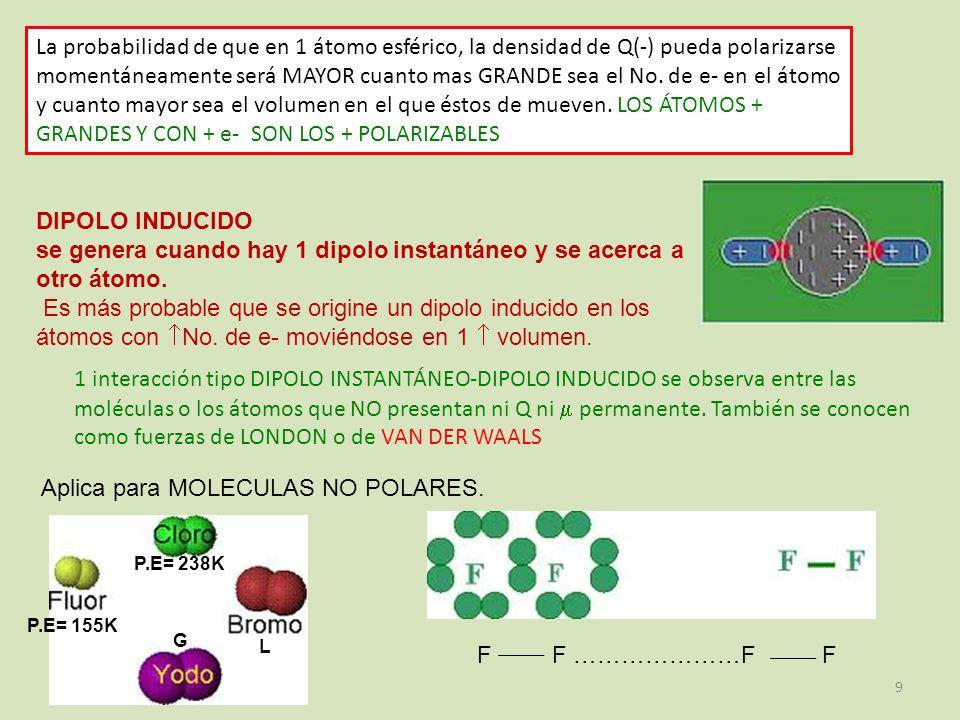 Dipolo permanente: se presenta cuando las moléculas contienen átomos con distinto valosrde electronegatividad.
