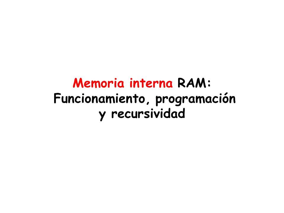 Memoria interna RAM: Funcionamiento, programación y recursividad