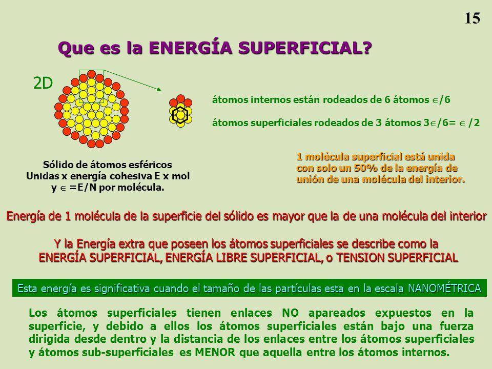 Que es la ENERGÍA SUPERFICIAL.