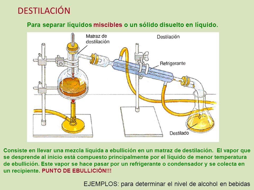DESTILACIÓN Para separar líquidos miscibles o un sólido disuelto en líquido.