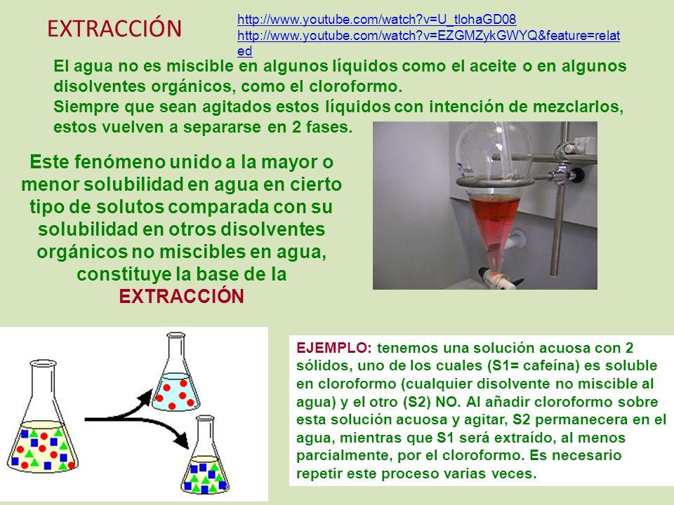 EXTRACCIÓN El agua no es miscible en algunos líquidos como el aceite o en algunos disolventes orgánicos, como el cloroformo.