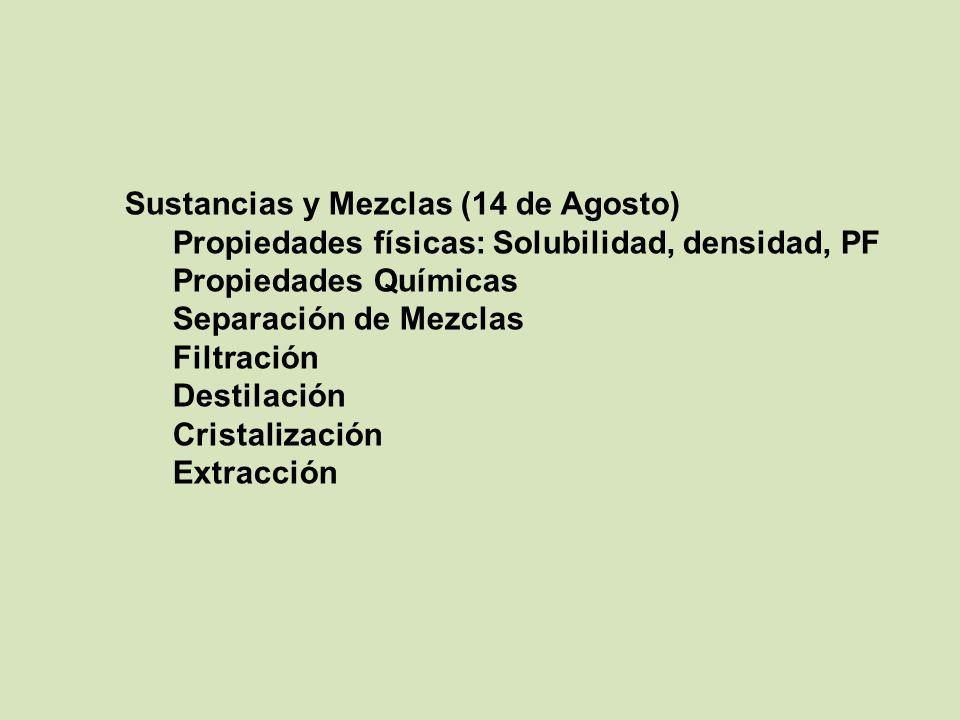 Sustancias y Mezclas (14 de Agosto) Propiedades físicas: Solubilidad, densidad, PF Propiedades Químicas Separación de Mezclas Filtración Destilación Cristalización Extracción