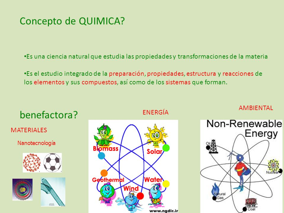 Concepto de QUIMICA.
