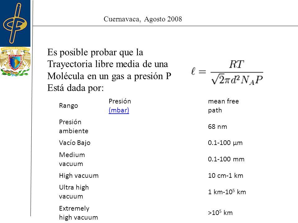Cuernavaca, Agosto 2008 Es posible probar que la Trayectoria libre media de una Molécula en un gas a presión P Está dada por: Rango Presión (mbar) (mbar) mean free path Presión ambiente 68 nm Vacío Bajo0.1-100 μm Medium vacuum 0.1-100 mm High vacuum10 cm-1 km Ultra high vacuum 1 km-10 5 km Extremely high vacuum >10 5 km