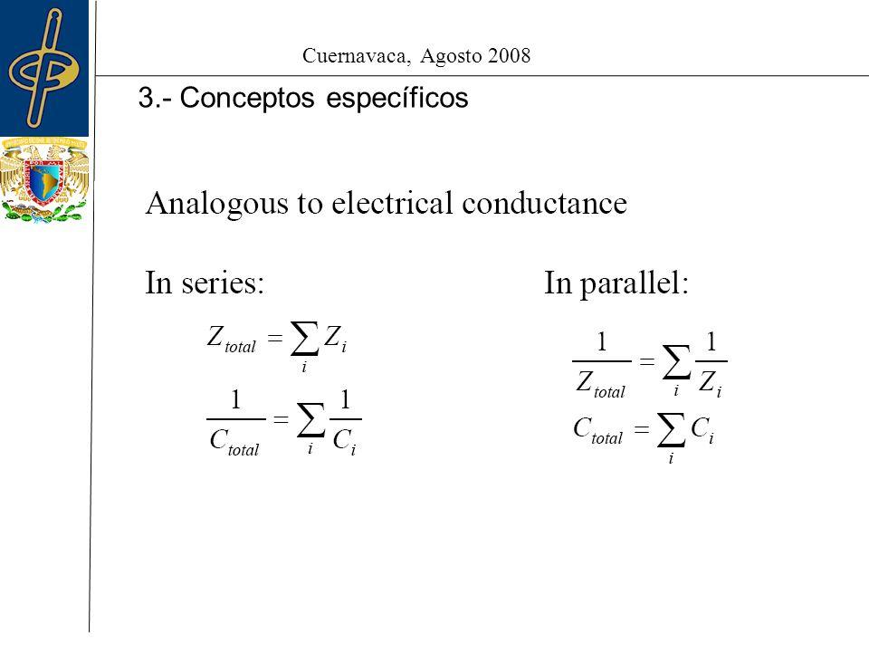 Cuernavaca, Agosto 2008 3.- Conceptos específicos