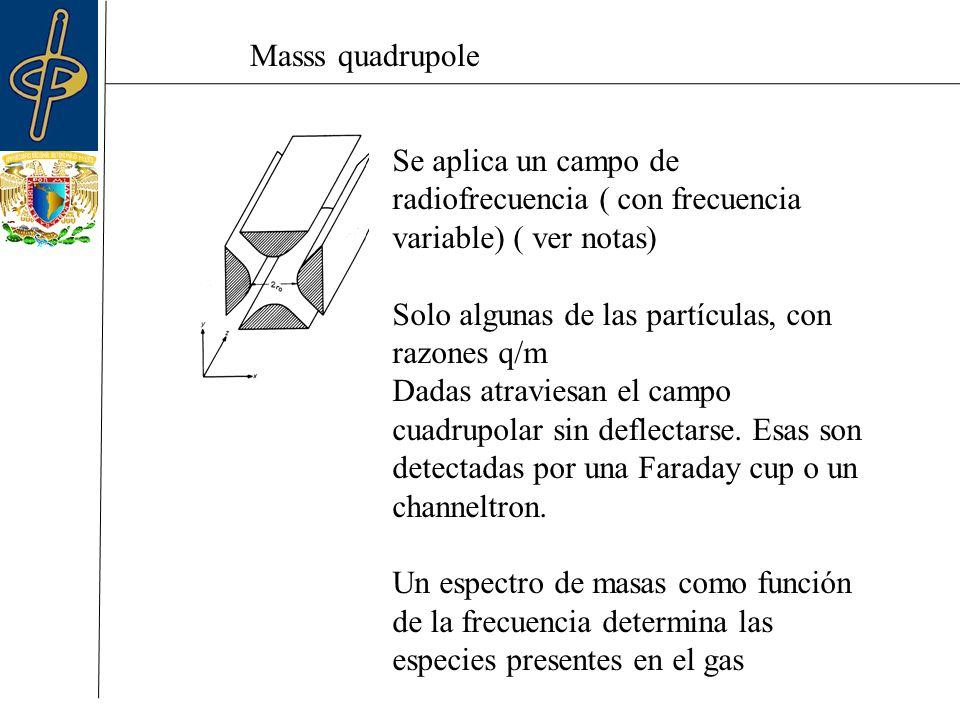 Masss quadrupole Se aplica un campo de radiofrecuencia ( con frecuencia variable) ( ver notas) Solo algunas de las partículas, con razones q/m Dadas atraviesan el campo cuadrupolar sin deflectarse.