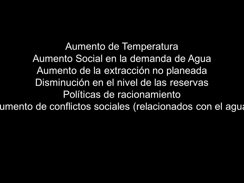 Aumento de Temperatura Aumento Social en la demanda de Agua Aumento de la extracción no planeada Disminución en el nivel de las reservas Políticas de