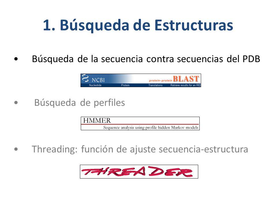 1. Búsqueda de Estructuras Búsqueda de la secuencia contra secuencias del PDB Búsqueda de perfiles Threading: función de ajuste secuencia-estructura