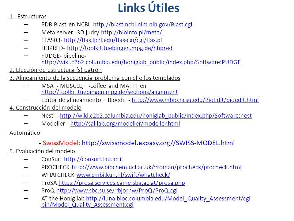 Links Útiles 1.