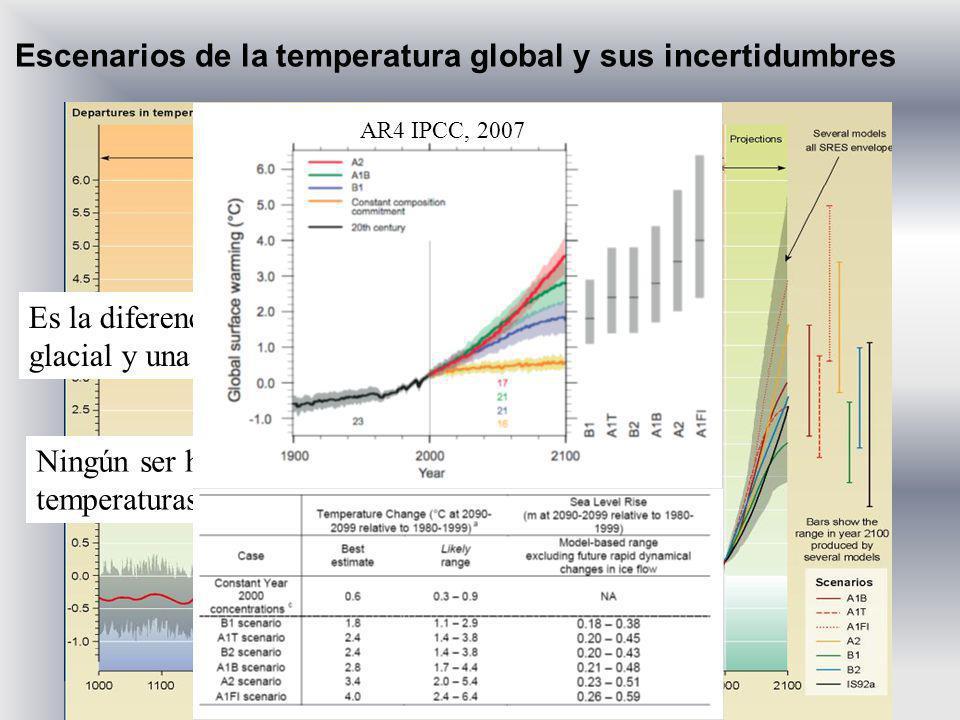 TAR IPCC, 2001 Es la diferencia entre una era glacial y una interglacial Ningún ser humano ha experimentado las temperaturas globales que se proyectan