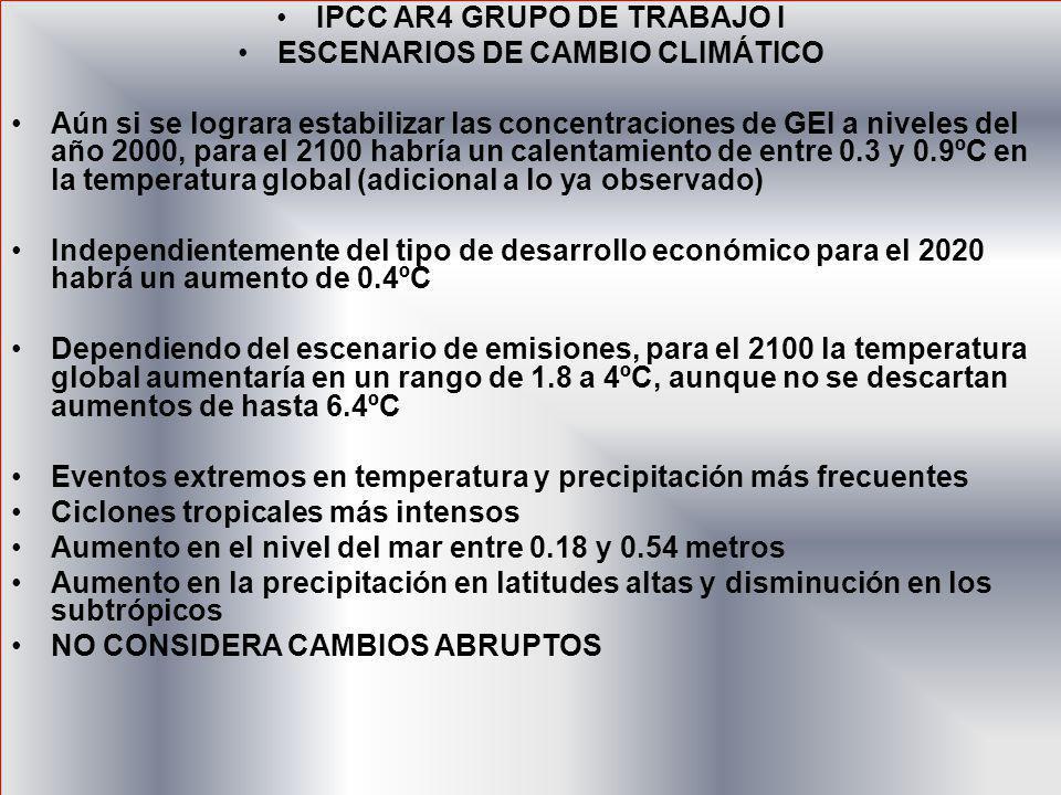 IPCC AR4 GRUPO DE TRABAJO I ESCENARIOS DE CAMBIO CLIMÁTICO Aún si se lograra estabilizar las concentraciones de GEI a niveles del año 2000, para el 21