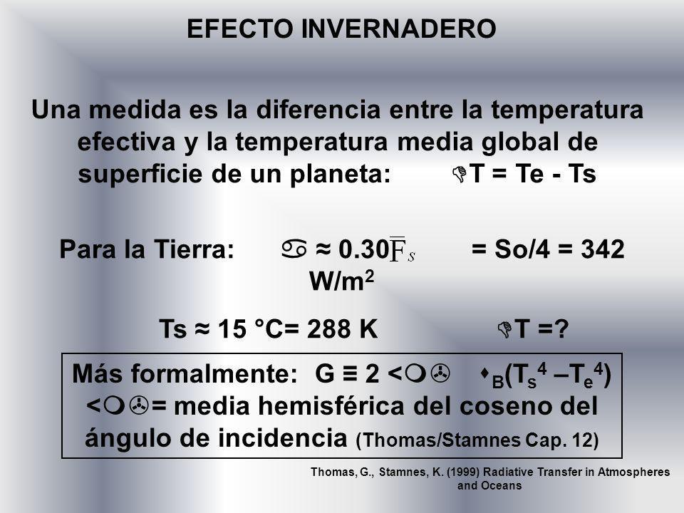 EFECTO INVERNADERO Una medida es la diferencia entre la temperatura efectiva y la temperatura media global de superficie de un planeta: DT = Te - Ts P