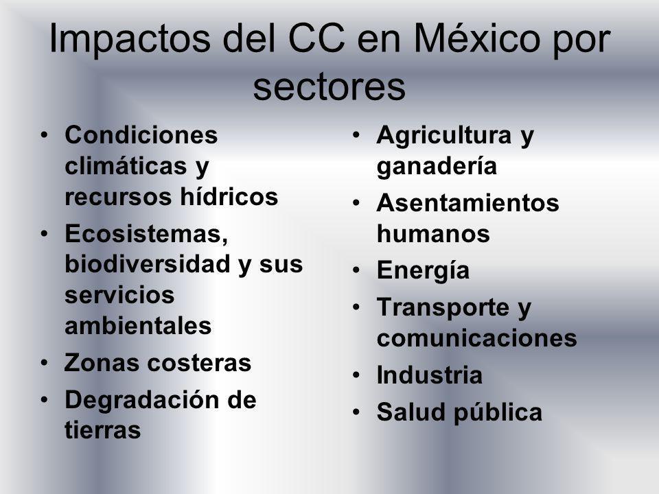 Impactos del CC en México por sectores Condiciones climáticas y recursos hídricos Ecosistemas, biodiversidad y sus servicios ambientales Zonas costera