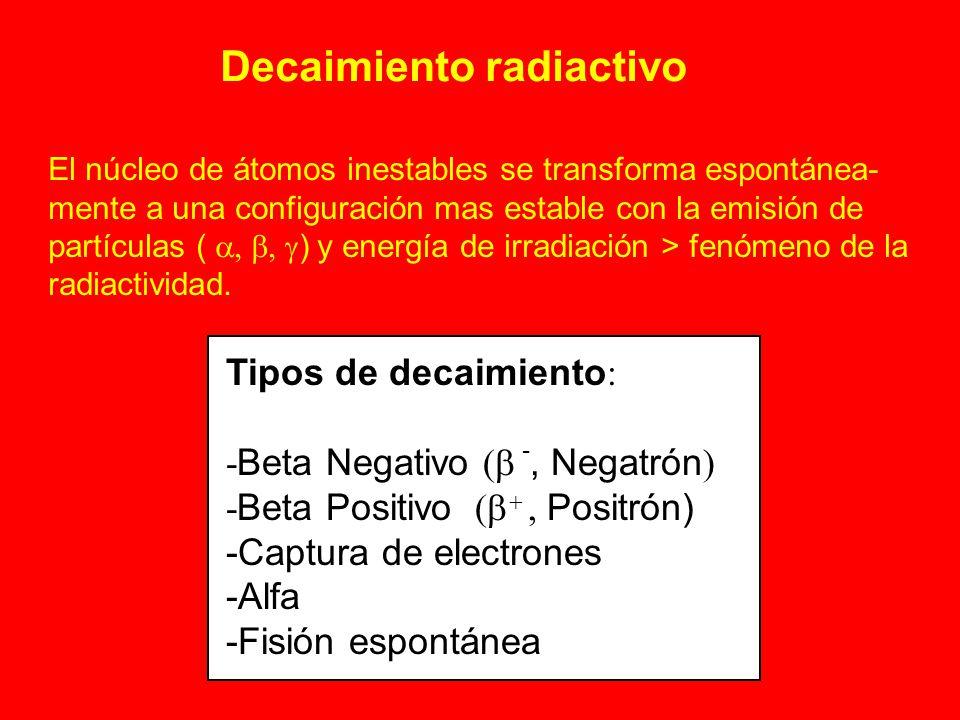 Decaimiento radiactivo El núcleo de átomos inestables se transforma espontánea- mente a una configuración mas estable con la emisión de partículas ( )