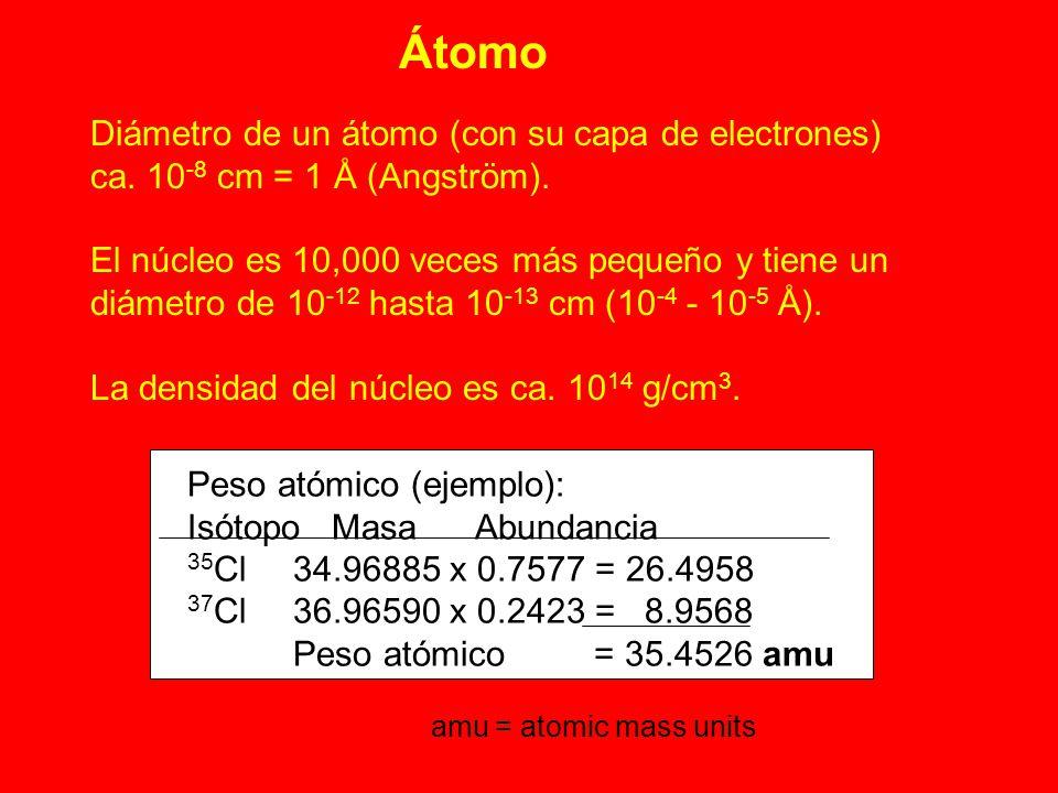 Átomo Diámetro de un átomo (con su capa de electrones) ca. 10 -8 cm = 1 Å (Angström). El núcleo es 10,000 veces más pequeño y tiene un diámetro de 10