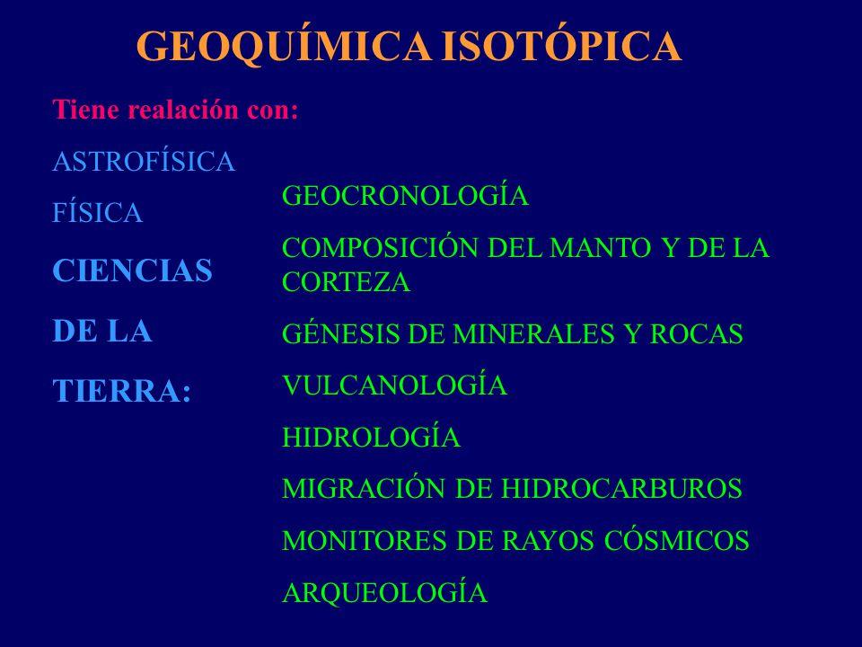 Tiene realación con: ASTROFÍSICA FÍSICA CIENCIAS DE LA TIERRA: GEOCRONOLOGÍA COMPOSICIÓN DEL MANTO Y DE LA CORTEZA GÉNESIS DE MINERALES Y ROCAS VULCAN