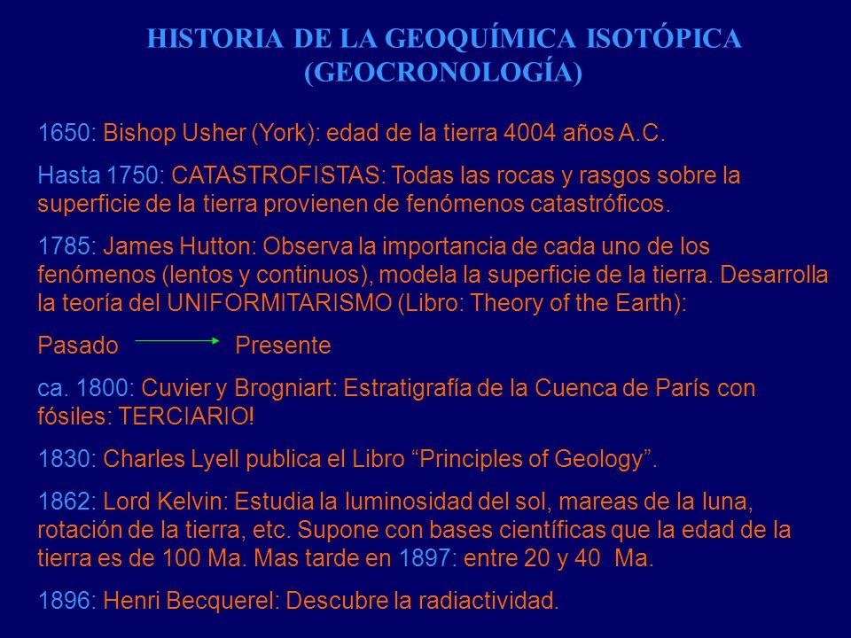 1650: Bishop Usher (York): edad de la tierra 4004 años A.C. Hasta 1750: CATASTROFISTAS: Todas las rocas y rasgos sobre la superficie de la tierra prov