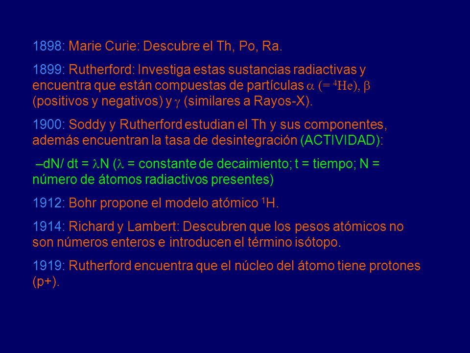 1898: Marie Curie: Descubre el Th, Po, Ra. 1899: Rutherford: Investiga estas sustancias radiactivas y encuentra que están compuestas de partículas (=