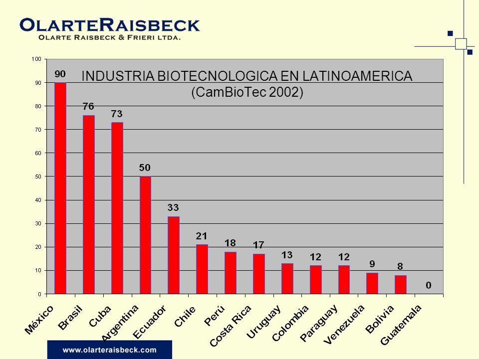 INDUSTRIA BIOTECNOLOGICA EN LATINOAMERICA (CamBioTec 2002)