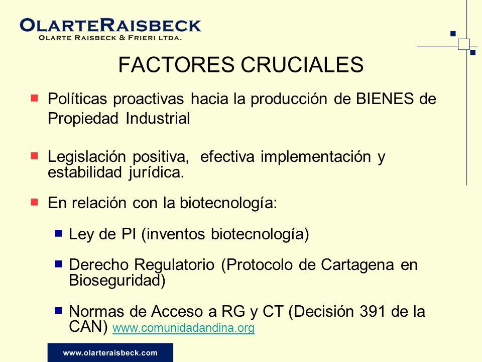 FACTORES CRUCIALES Políticas proactivas hacia la producción de BIENES de Propiedad Industrial Legislación positiva, efectiva implementación y estabili