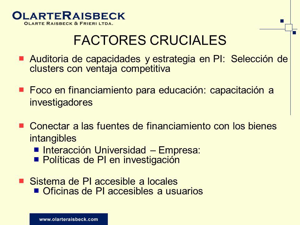 FACTORES CRUCIALES Auditoria de capacidades y estrategia en PI: Selección de clusters con ventaja competitiva Foco en financiamiento para educación: c