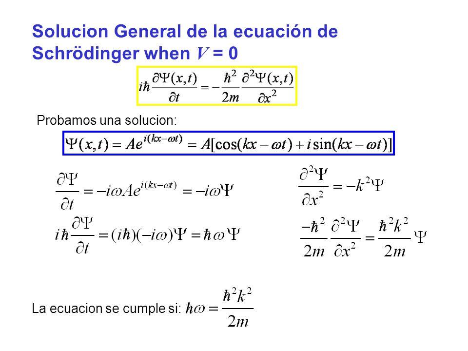 Solucion General de la ecuación de Schrödinger when V = 0 Probamos una solucion: La ecuacion se cumple si: