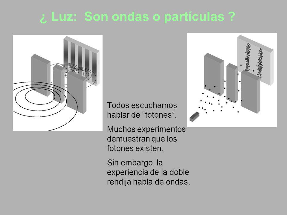 Todos escuchamos hablar de fotones.Muchos experimentos demuestran que los fotones existen.