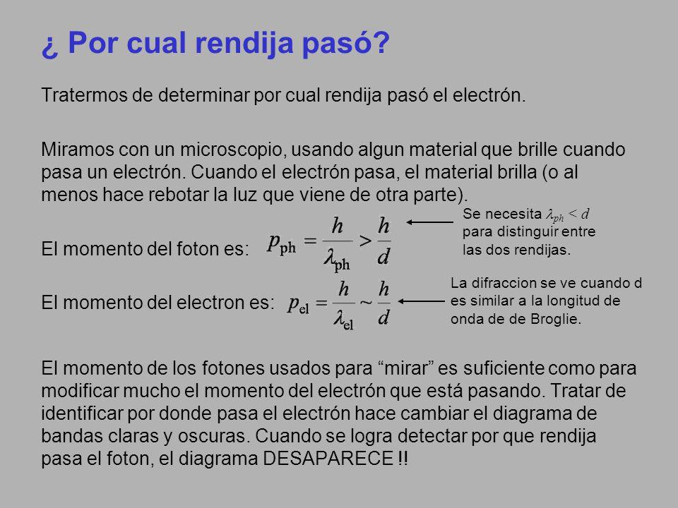 ¿ Por cual rendija pasó.Tratermos de determinar por cual rendija pasó el electrón.