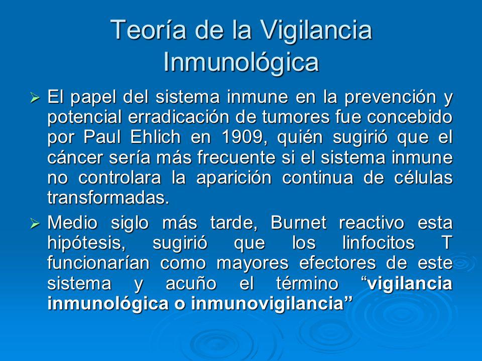 Teoría de la Vigilancia Inmunológica El papel del sistema inmune en la prevención y potencial erradicación de tumores fue concebido por Paul Ehlich en