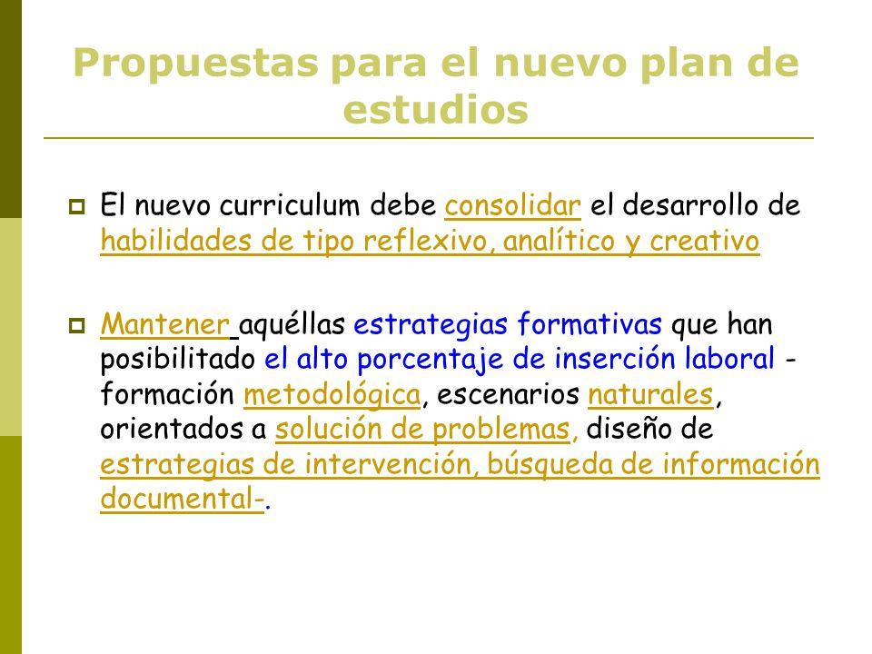 Propuestas para el nuevo plan de estudios El nuevo curriculum debe consolidar el desarrollo de habilidades de tipo reflexivo, analítico y creativo Man