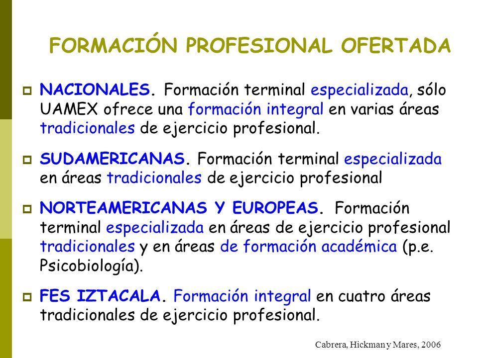 FORMACIÓN PROFESIONAL OFERTADA NACIONALES. Formación terminal especializada, sólo UAMEX ofrece una formación integral en varias áreas tradicionales de