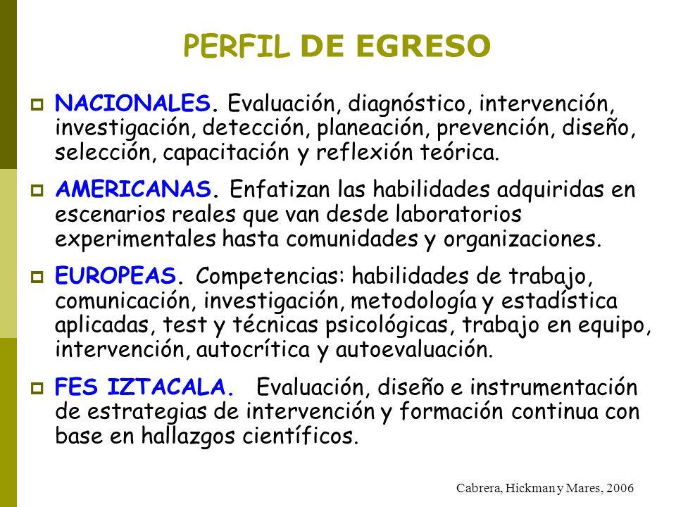 PERFIL DE EGRESO Cabrera, Hickman y Mares, 2006 NACIONALES. Evaluación, diagnóstico, intervención, investigación, detección, planeación, prevención, d