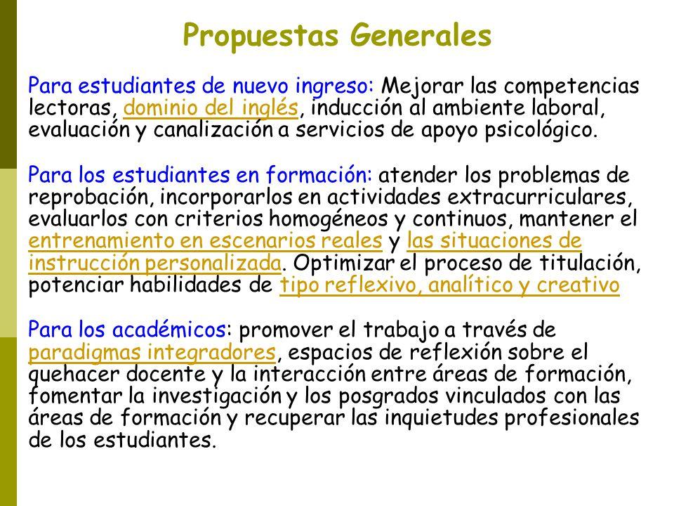 Propuestas Generales Para estudiantes de nuevo ingreso: Mejorar las competencias lectoras, dominio del inglés, inducción al ambiente laboral, evaluaci
