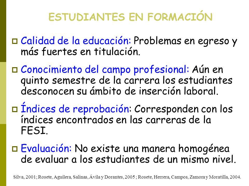 Silva, 2001; Rosete, Aguilera, Salinas, Ávila y Dorantes, 2005 ; Rosete, Herrera, Campos, Zamora y Moratilla, 2004. ESTUDIANTES EN FORMACIÓN Calidad d