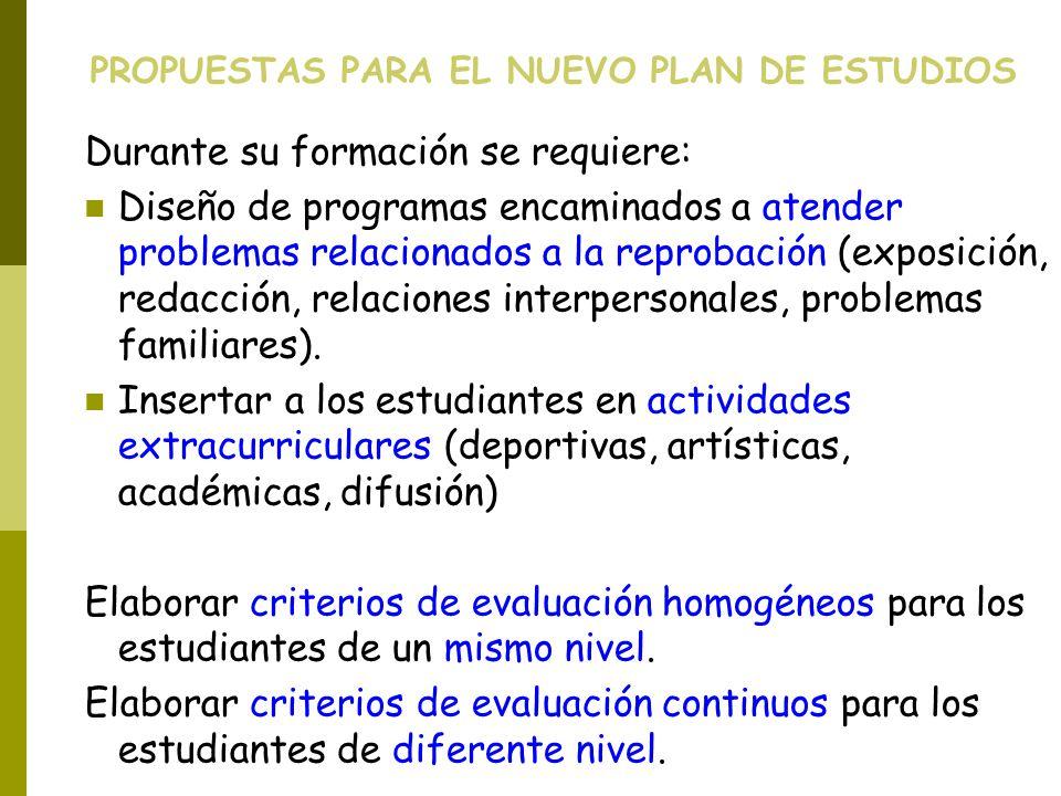 ÁREAS DE EJERCICIO PROFESIONAL NACIONALES.