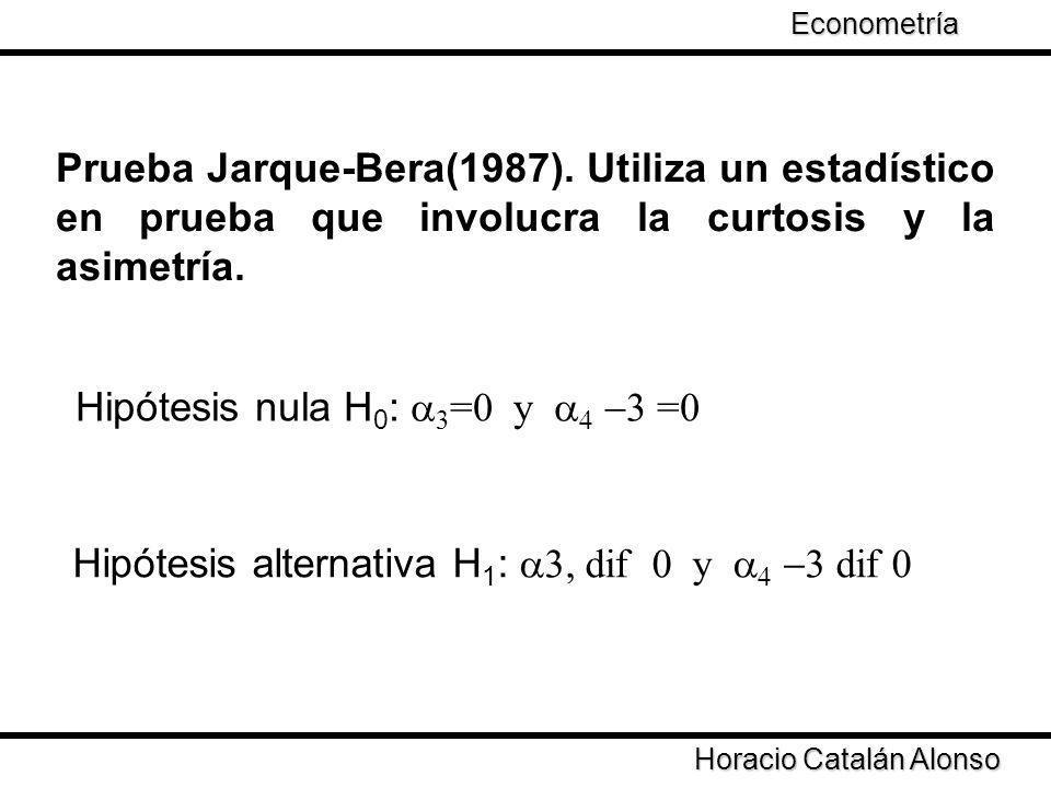 Taller de Econometría Horacio Catalán Alosno Prueba Jarque-Bera(1987). Utiliza un estadístico en prueba que involucra la curtosis y la asimetría. Hipó