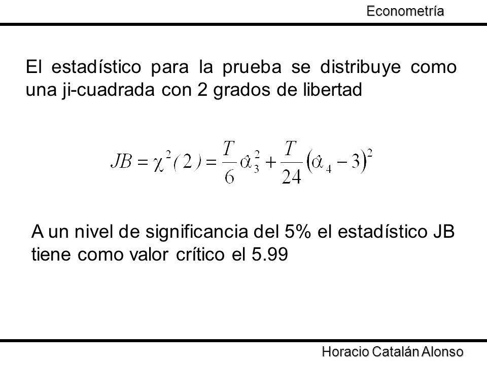 Taller de Econometría Horacio Catalán Alosno El estadístico para la prueba se distribuye como una ji-cuadrada con 2 grados de libertad A un nivel de s