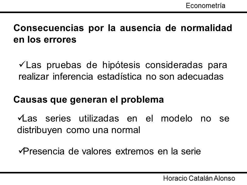 Taller de Econometría Horacio Catalán Alosno Consecuencias por la ausencia de normalidad en los errores Las pruebas de hipótesis consideradas para rea