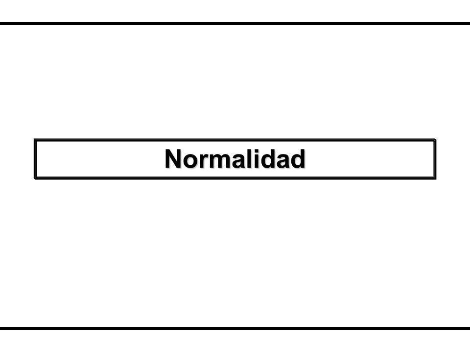 Taller de Econometría Horacio Catalán Alosno El estadístico para la prueba se distribuye como una ji-cuadrada con 2 grados de libertad A un nivel de significancia del 5% el estadístico JB tiene como valor crítico el 5.99 Horacio Catalán Alonso Econometría