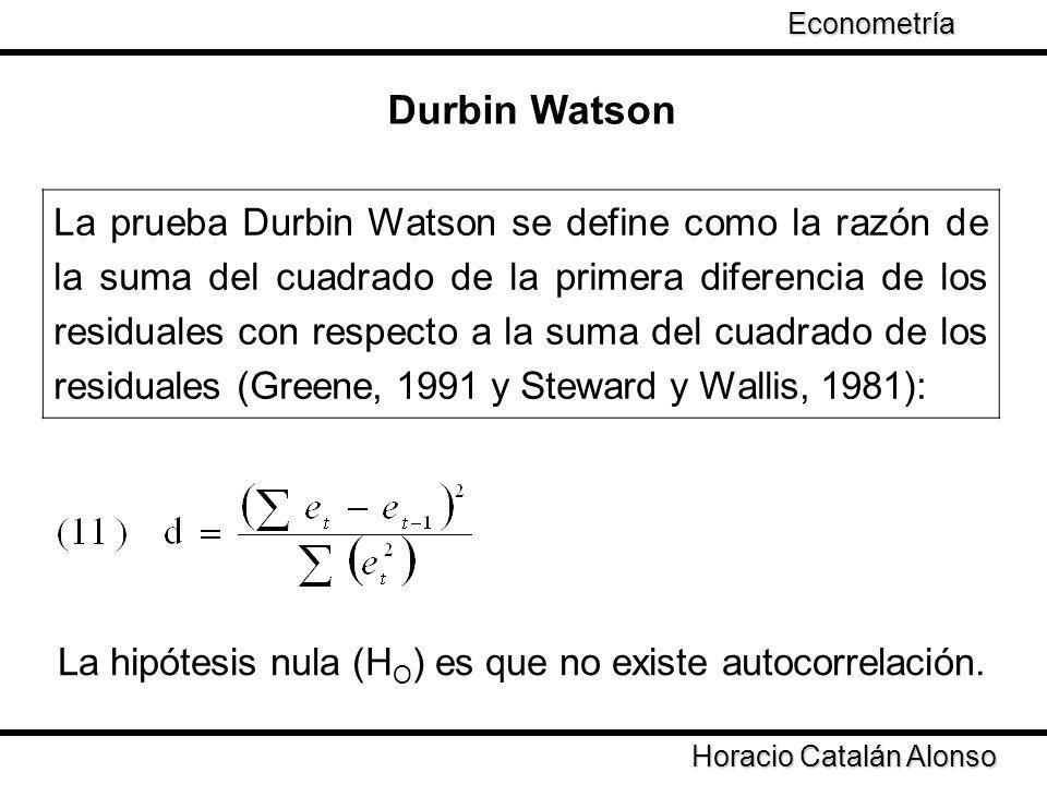 Durbin Watson La prueba Durbin Watson se define como la razón de la suma del cuadrado de la primera diferencia de los residuales con respecto a la sum