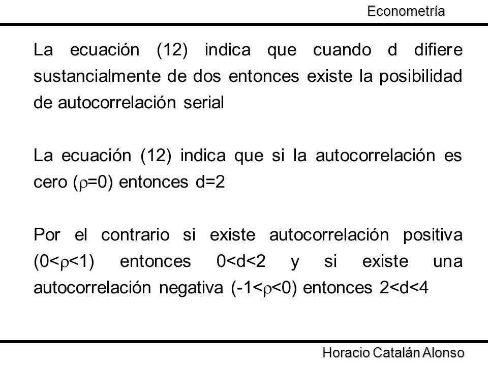 La ecuación (12) indica que cuando d difiere sustancialmente de dos entonces existe la posibilidad de autocorrelación serial La ecuación (12) indica q