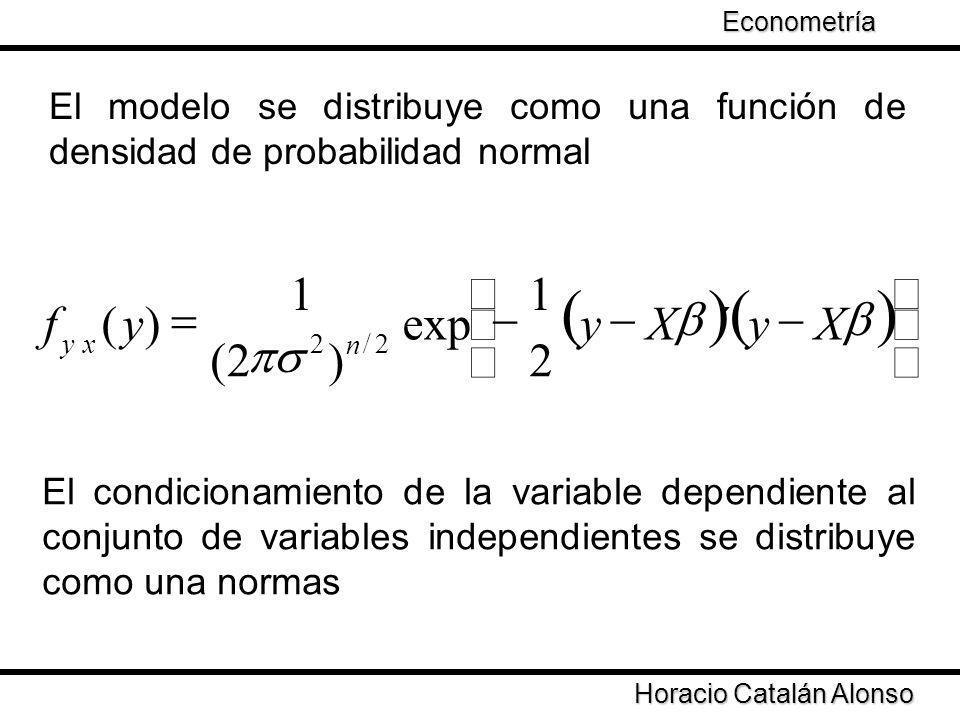 Taller de Econometría Horacio Catalán Alosno f XyXyy n xy ´ 2 1 exp )2( 1 )( 2/2 El modelo se distribuye como una función de densidad de probabilidad
