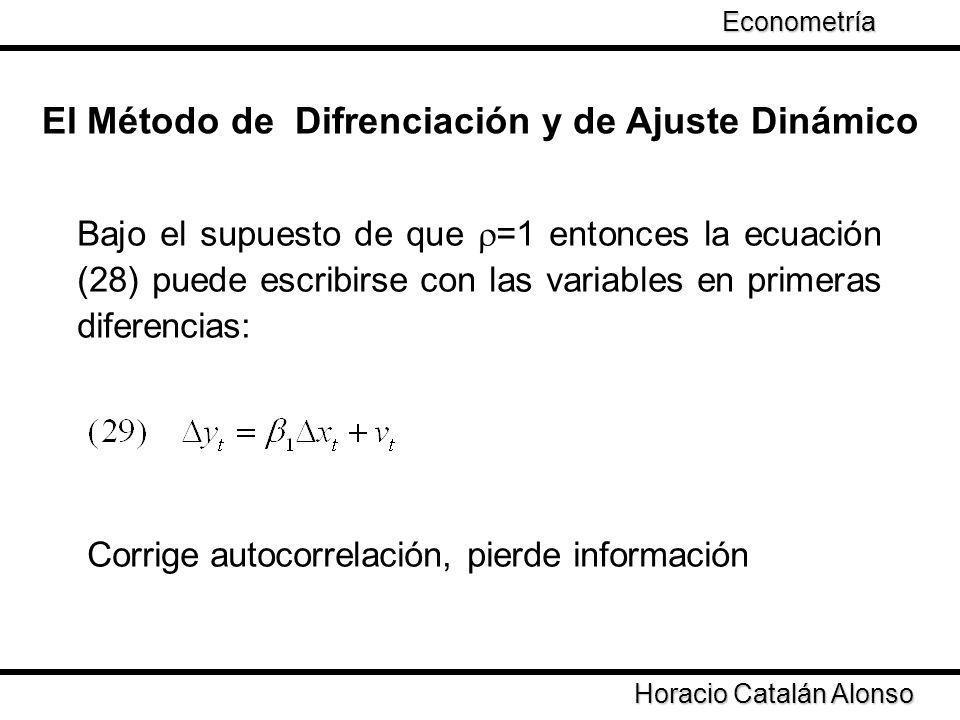 El Método de Difrenciación y de Ajuste Dinámico Bajo el supuesto de que =1 entonces la ecuación (28) puede escribirse con las variables en primeras di