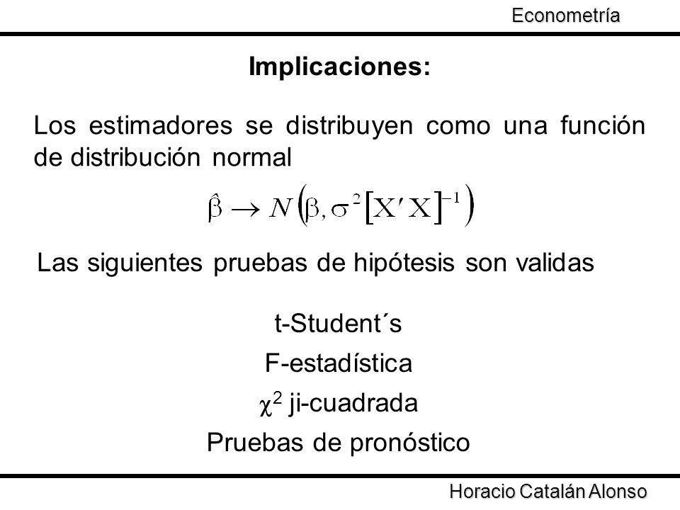 Taller de Econometría Horacio Catalán Alosno Implicaciones: Los estimadores se distribuyen como una función de distribución normal Las siguientes prue